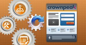 Personalisation campaign set up/update on Crownpeak/Demandbase
