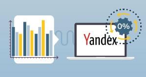 1524584674_1524584674_yandex-0-bid-management.jpg