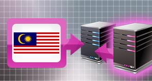 Forward Proxy Server (Malaysia)