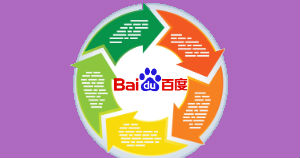 SEO Keyword Refresh Baidu